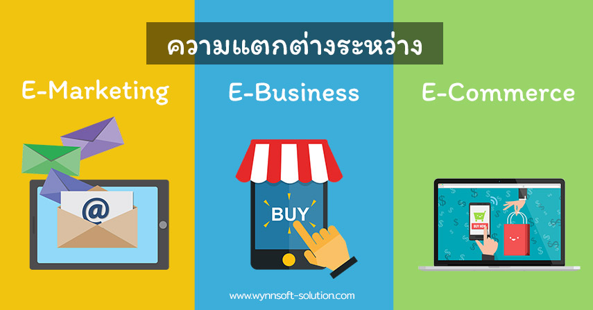 E-Technology: E-Business, Intranet, Extranet, Internet
